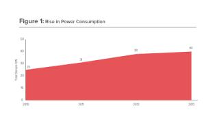 gráfico_consumo
