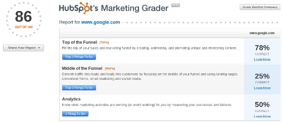 turbosite-hubspot-marketing-grader-score