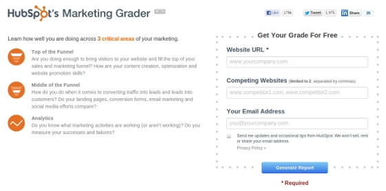turbosite-hubspot-marketing-grader