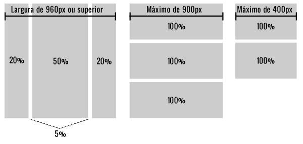 layout-responsivo-02